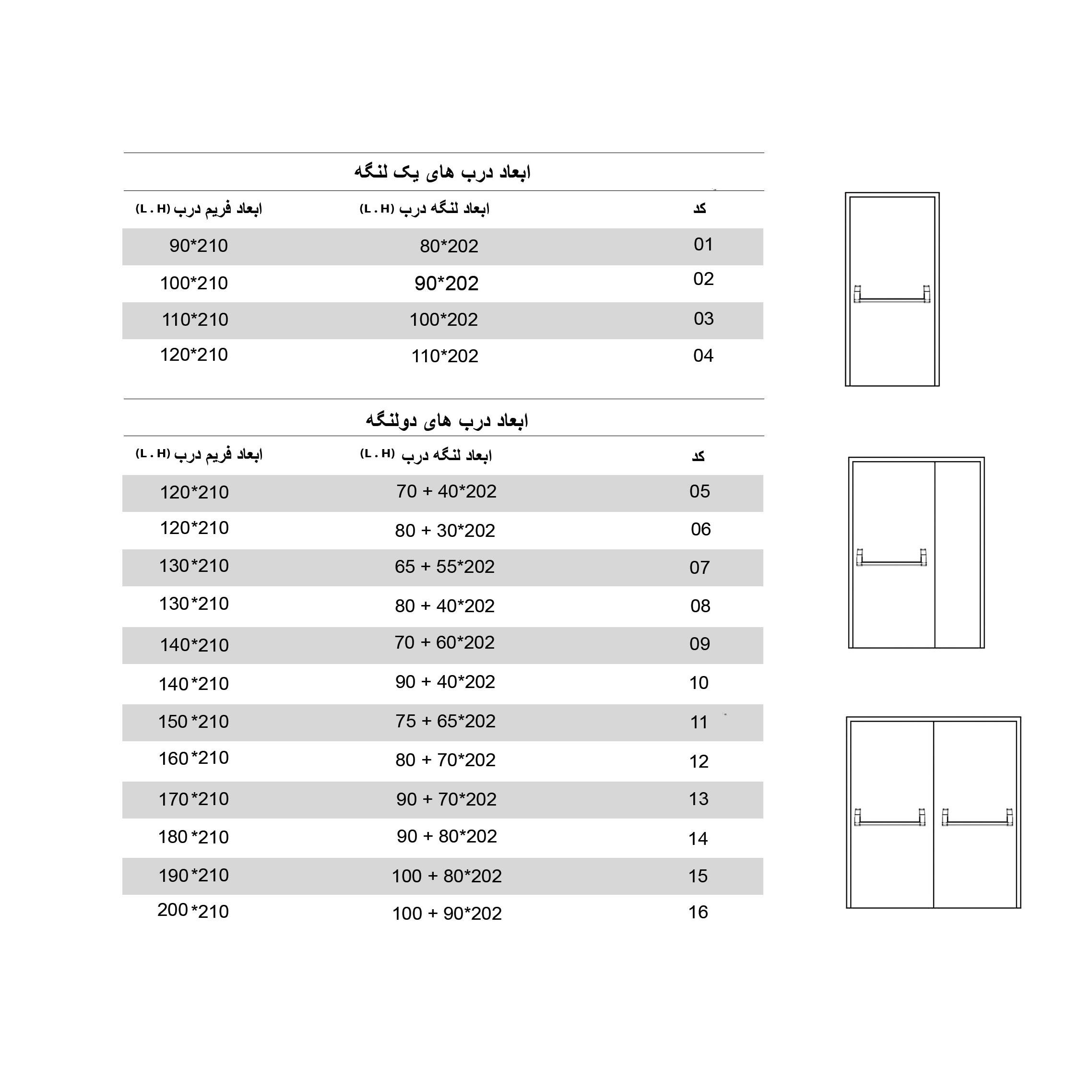جدول-ضد-حریق